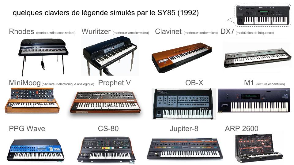 quelques-claviers-simules-par-le-sy85
